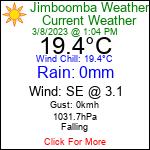Current Weather Conditions in Jimboomba, Queensland